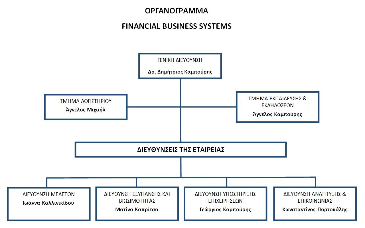 οργανογραμμα FBS 2