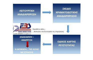 Η Επιχείρηση Επι χάρτου.1