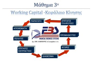 Working capital FBS