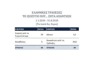 ΕΛΛΗΝΙΚΕΣ ΤΡΑΠΕΖΕΣ thumbnail