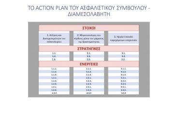ACTION PLAN - thumbnail